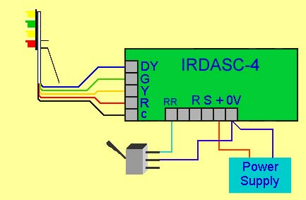 toggle switch wired to override IRDASC 4 signal contoller to red
