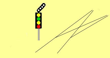 Four aspect signal with feather at a junction fornodern image model railways