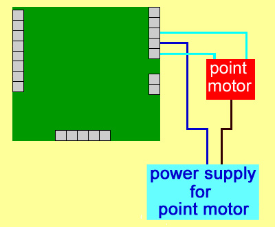 A solenoid point motor is wired to terminals on the SA9 which close momentarily