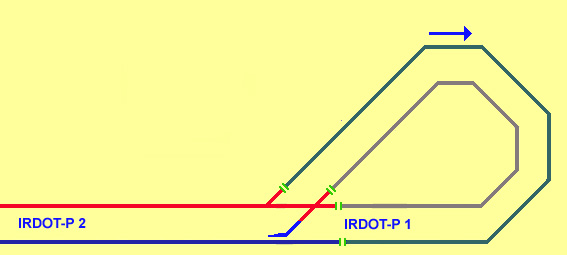 Two IRDOT-Ps can be used for automatic switching of points on the reverse loop