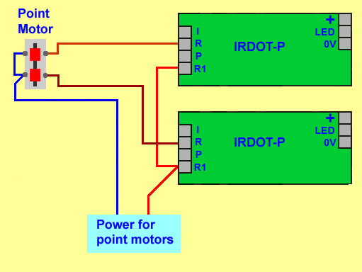 A single point motor is automatically operated by two IRDOT-P