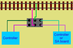 A DPDT double pole double throw switch can switch either of two controllers or a controller and a SA board to the same section of track